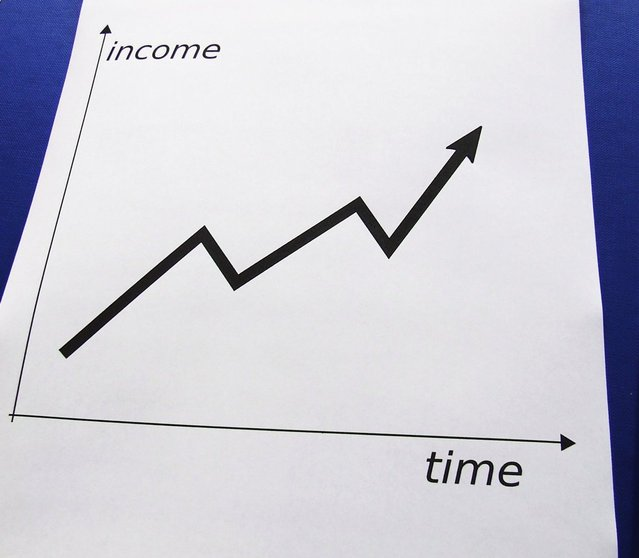 růst hypoték